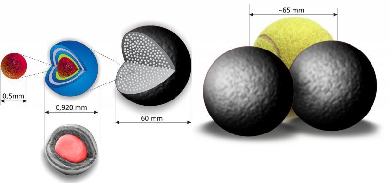 Niemieckie kule paliwowe wielkości piłki tenisowej