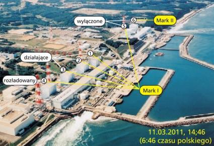 Fukushima Daiichi przed trzęsieniem ziemi 11 marca 2011